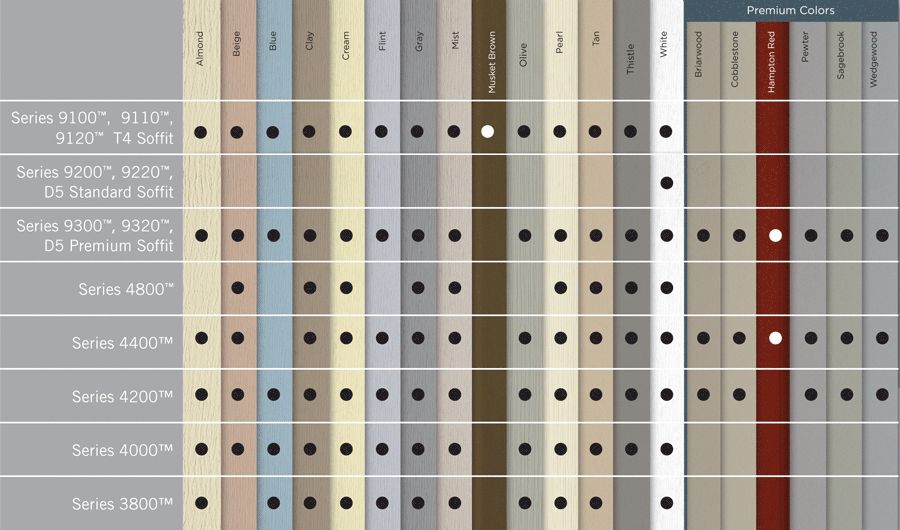 Certainteed Siding Colors Chart Images